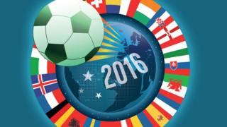 Football and Euro 2016 flags