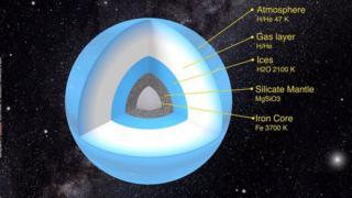 Impression of Planet Nine