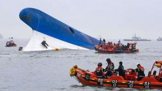 The sinking Sewol in 2014