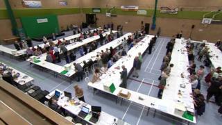 Wiltshire Council elections