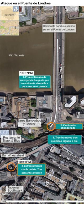 Mapa con horarios del ataque en el Puente de Londres.