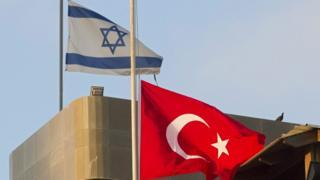 Турецкое посольство в Тель-Авиве