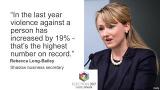"Rebecca Long-Bailey, the shadow business secretary, said on the BBC's Question Time programme: ""In the last year violence against a person has increased by 19% - that's the highest number on record."""