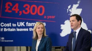 George Osborne and Liz Truss