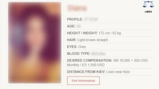 Picture of a surrogate listing with age, height/weight, hair, eyes, and desired compensation. The face of the woman in the picture is blurred as are some of her details