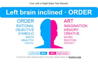 Millions of Facebook users have done the online tests.