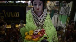 Образ тайского духа