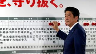 કોઈ કાર્યક્રમમાં જાપાનના વડાપ્રધાન શિંજો એબે