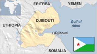 AU yataka Djibout na Eritrea kuwa watulivu