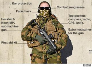 Soldier with gear labelled: H&K MP7 submachine gun, extra magazines, ear protection, combat sunglasses, face mask, first aid kit, GPS, radio, knife, compass