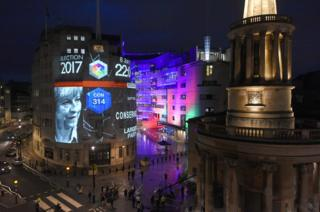 Exit poll projected onto the front of BBC Broadcasting House
