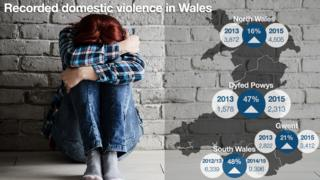 A distressed woman by a wall with a map showing the increases in offences by each Welsh police force area