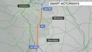 Map showing new stretch of smart motorway between J28 and J31 of the M1