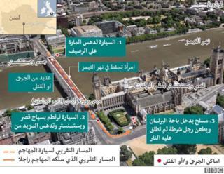 موقع هجوم لندن