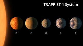 Ekzoplanetlər
