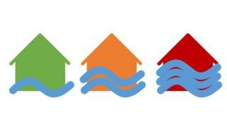 Three flood symbols