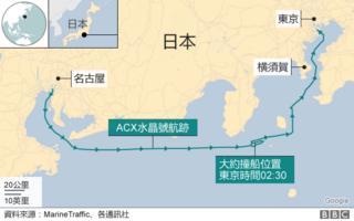 地图:ACX水晶号航迹