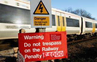 Warning and danger signs in front of a moving train