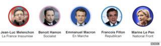 A treize jours du scrutin, les électeurs français sont encore indécis.