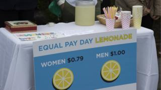 women's equal pay day
