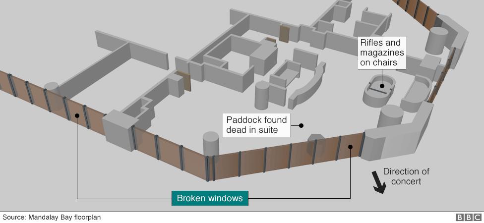 Floorplan of Paddock's flat