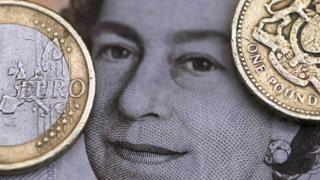 Sterling and the euro