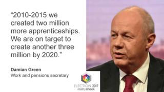 """Damian Green: """"2010-2015 we created two million more apprenticeships. We are on target to create another three million by 2020."""""""