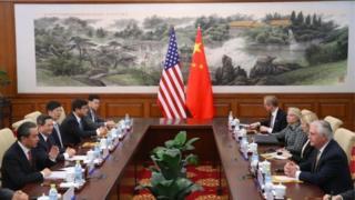 візит Тіллерсона до Китаю