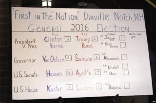 Dixville Notch