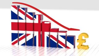chart showing decline of pound