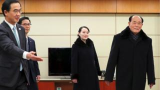 Kim Yo-jong and Kim Yong-nam
