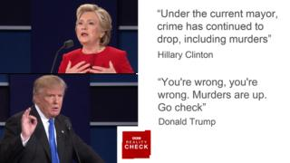 Images Reality Check: First Clinton v Trump presidential debate - BBC News 7