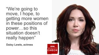 "Picture of Daisy Lewis, actress, with quote: ""We're going to move, I hope, to getting more women in these positions of power...so this doesn't really happen""."