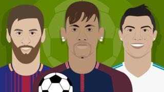 Messi, Neymar e Cristiano Ronaldo