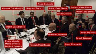 El equipo de Trump en la Sala Situacional.