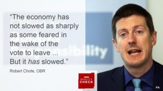 """Robert Chote saying: The economy has not slowed as sharply as some feared in the wake of the vote to leave... but it has slowed"""""""