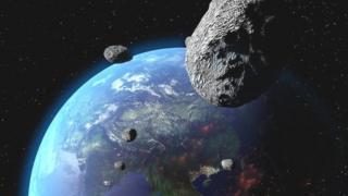 Dünya'nın çevresinde dolaşan asteroidler