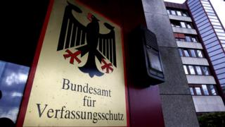 Федеральная служба по защите конституции Германии