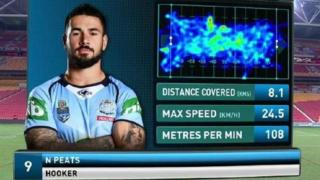 N Peats next to his speed and distance metrics