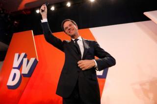 Başbakan Mark Rutte