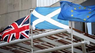UK, Scotland and EU flags