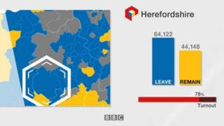Herefordshire's vote on the EU Referendum