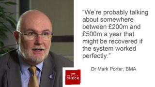 Dr Mark Porter saying: We're probably talking about somewhere between £200m and £500m a year that might be recovered if the system worked perfectly.