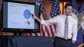بول رايان، رئيس مجلس النواب الأمريكي