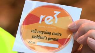 Waste permit