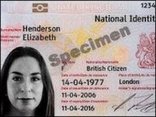The UK National Identity Card