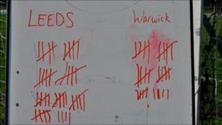 An early scoreboard