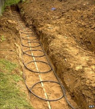 Ground source heat pump (Image: EST)
