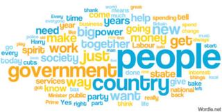 Word cloud of David Cameron's speech - by Wordle.net