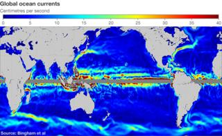 Ocean currents (Bingham)